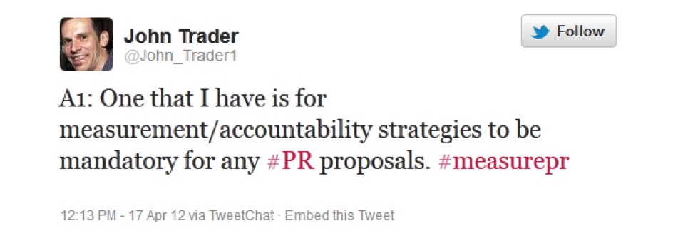 @John_Trader1 on #measurePR Apr 17, 2012
