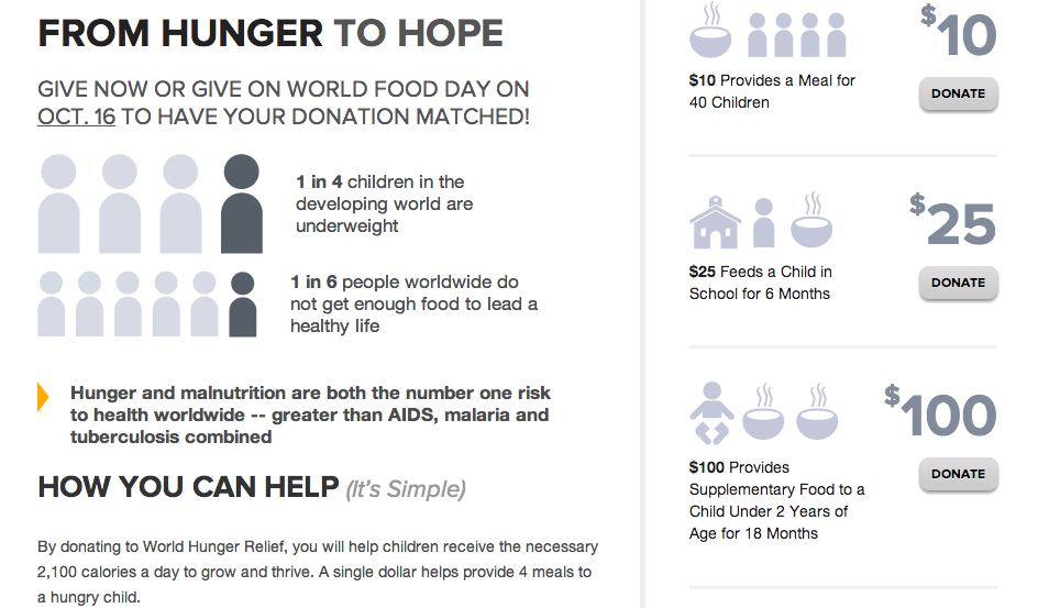 from hunger to hope