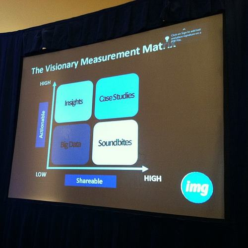 The visionary measurement matrix, from Rohit Bhargava