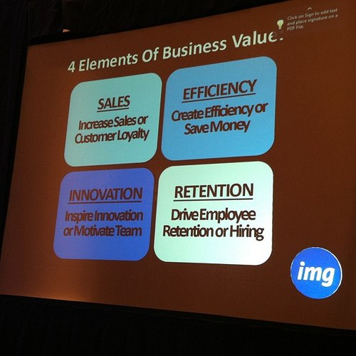 The 4 elements of business value