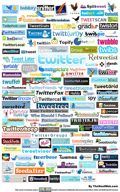 the Twitter ecosystem