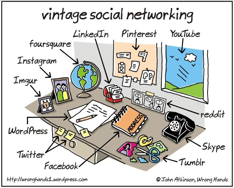 Friday Funny: Vintage Social Networking