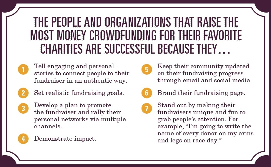 tips on crowd funding