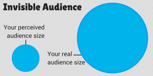 Your-perceived-audience-size