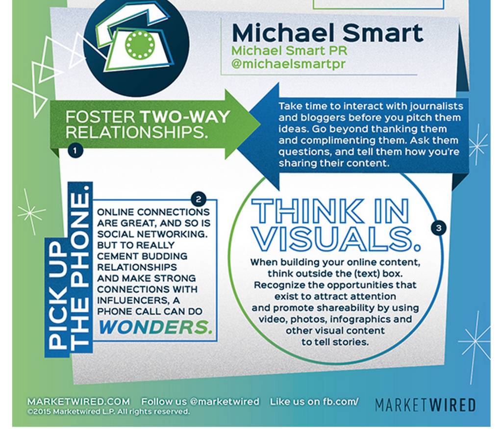 Michael Smart on Marketwired's 2015 PR predictions infographic