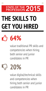using social media is no longer optional (CIPR 2015 State of PR)