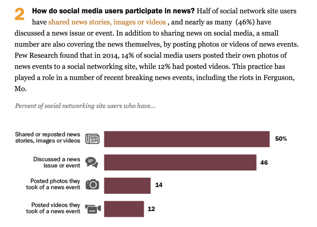 Pew Research: how social media is reshaping the news