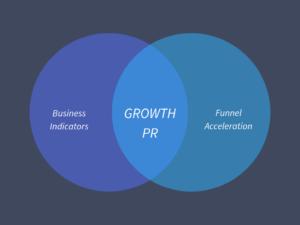 growth PR